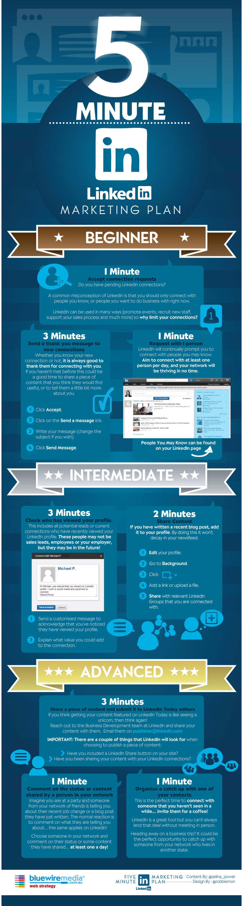 Infographic 5min-LinkedIn-marketingplan